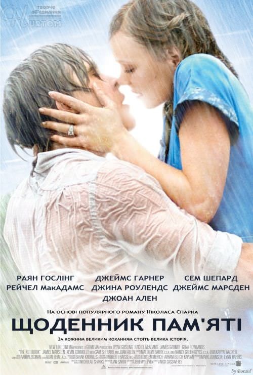 http://favoritemovies.at.ua/load/drama/shhodennik_pam_39_jati/3-1-0-132